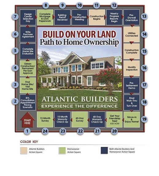 how to find the builder of your home