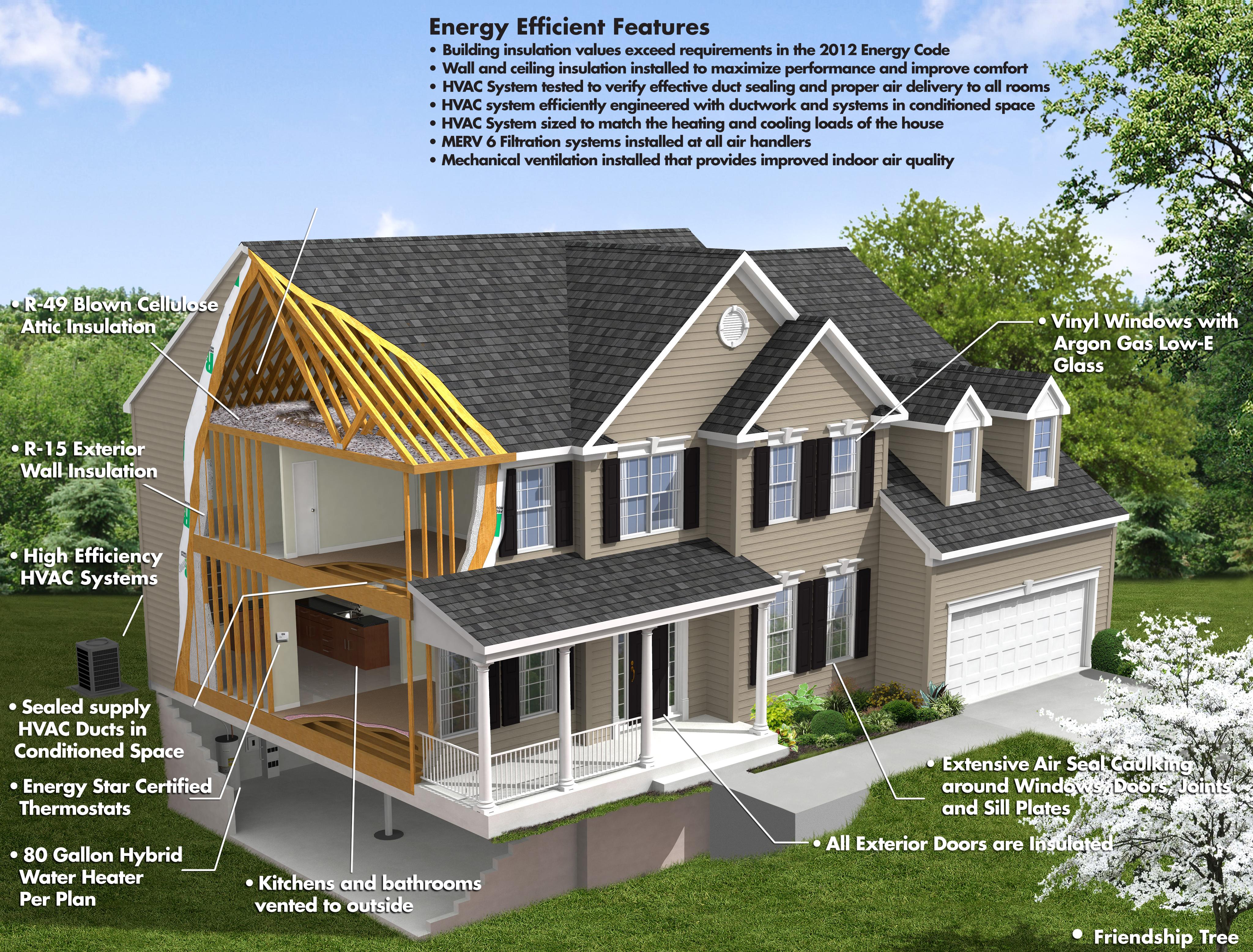 Energy Efficiency | Atlantic Builders | New Homes in Stafford VA