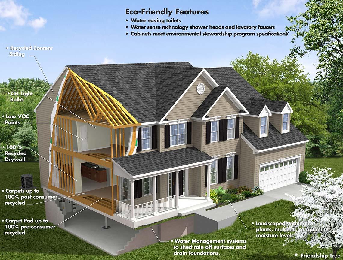 Atlantic builders new homes in fredericksburg va for Eco home builders